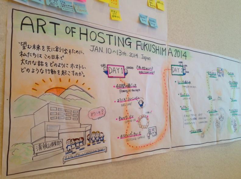 Art of Hosting Fukushima 2014