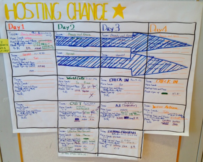 Hosting Chance